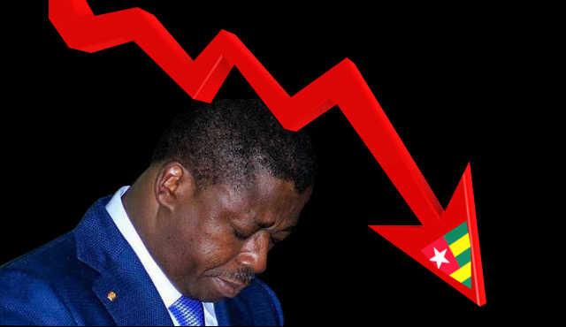 L'Économie du Togo en 2018 : Des Manques à Gagner pour le Peuple.
