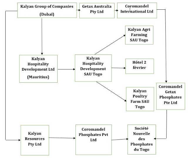 Hôtel 2 Février : Dans les méandres de Kalyan