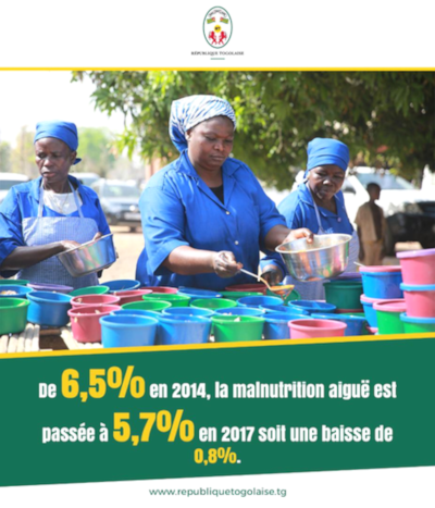 6531 la in en recul grce aux projets dans le secteur agricole ocb