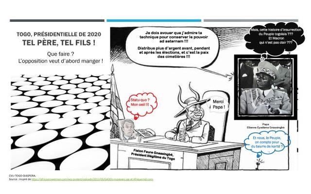 La mouvance togolaise de la « Continuité » : Une opposition alimentaire trompe le Peuple togolais