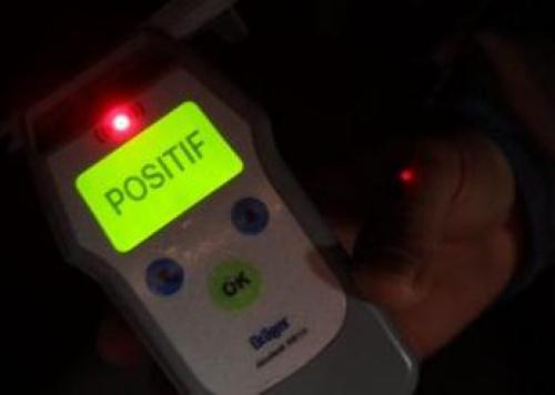 Test d'alcoolémie sur les routes à partir du 16 décembre, contrôle de permis A prorogé au 30 avril 2020
