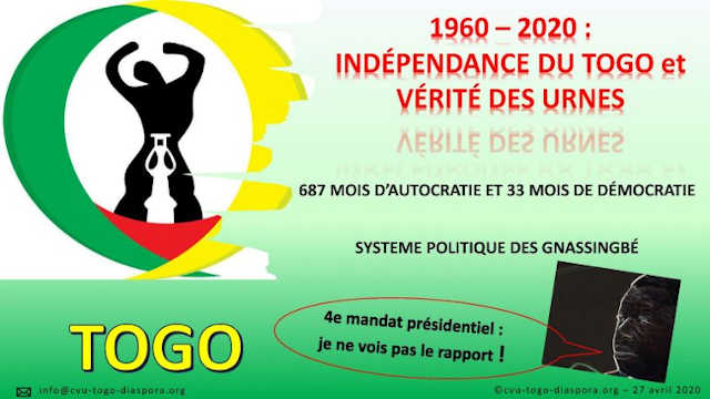 Independance-de-faure-gnassingbe