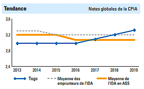 1 notes globales