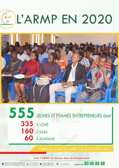 42046 de 500 jeunes entrepreneurs forms sur les marchs publics en 2020 ocb