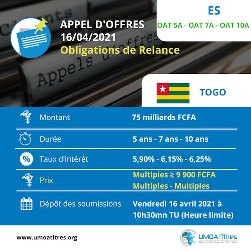 46633 obligations de relance le togo sollicite 75 milliards fcfa