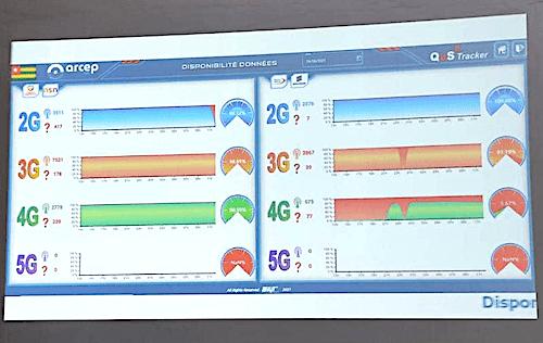 52650 larcep ouvre centre pour mieux contrler la qualit de service des rseaux mobiles ocb copy